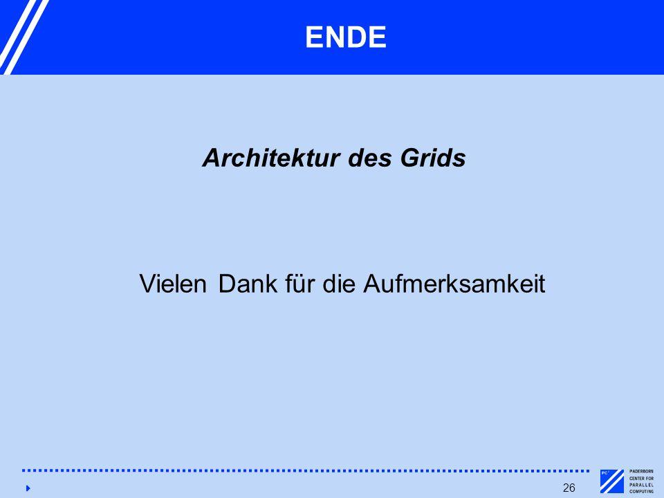 426 ENDE Vielen Dank für die Aufmerksamkeit Architektur des Grids