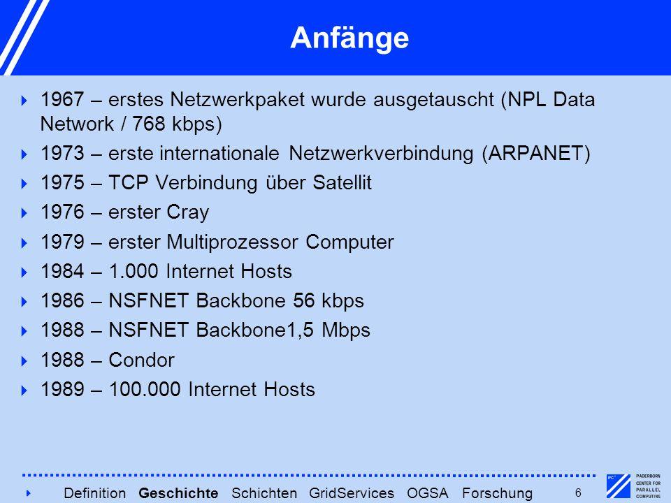 4646 Anfänge  1967 – erstes Netzwerkpaket wurde ausgetauscht (NPL Data Network / 768 kbps)  1973 – erste internationale Netzwerkverbindung (ARPANET)
