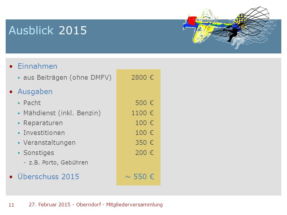 11 27. Februar 2015 - Oberndorf - Mitgliederversammlung Ausblick 2015 Einnahmen  aus Beiträgen (ohne DMFV)2800€ Ausgaben  Pacht500€  Mähdienst (ink