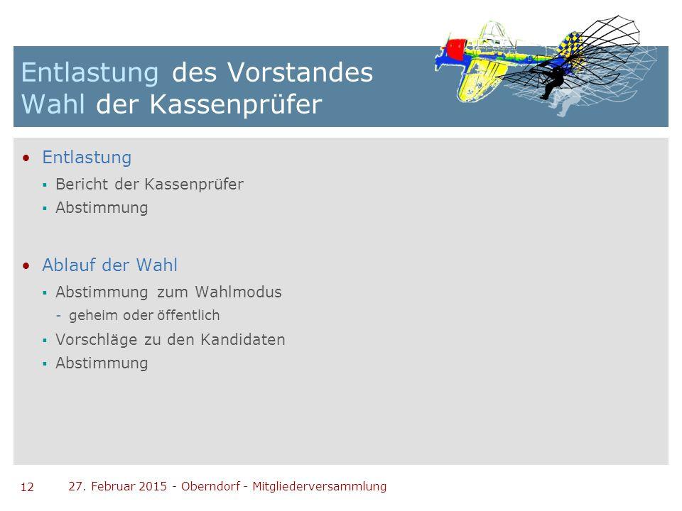 12 27. Februar 2015 - Oberndorf - Mitgliederversammlung Entlastung des Vorstandes Wahl der Kassenprüfer Entlastung  Bericht der Kassenprüfer  Abstim