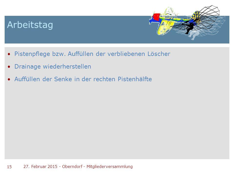 15 27. Februar 2015 - Oberndorf - Mitgliederversammlung Arbeitstag Pistenpflege bzw. Auffüllen der verbliebenen Löscher Drainage wiederherstellen Auff