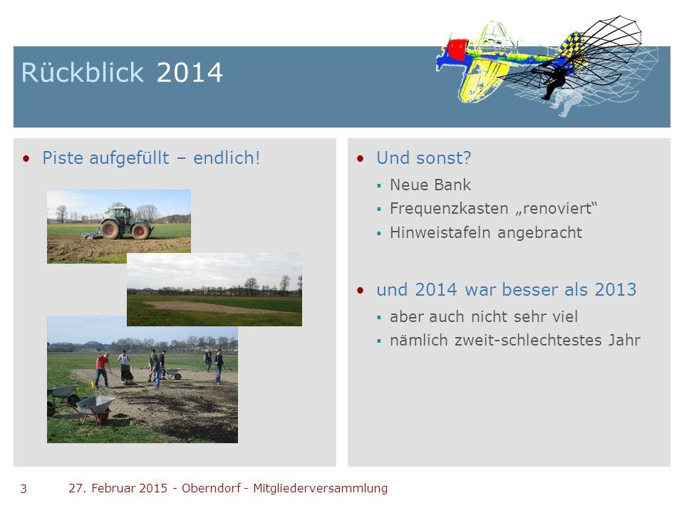 """3 27. Februar 2015 - Oberndorf - Mitgliederversammlung Rückblick 2014 Piste aufgefüllt – endlich!Und sonst?  Neue Bank  Frequenzkasten """"renoviert"""" """