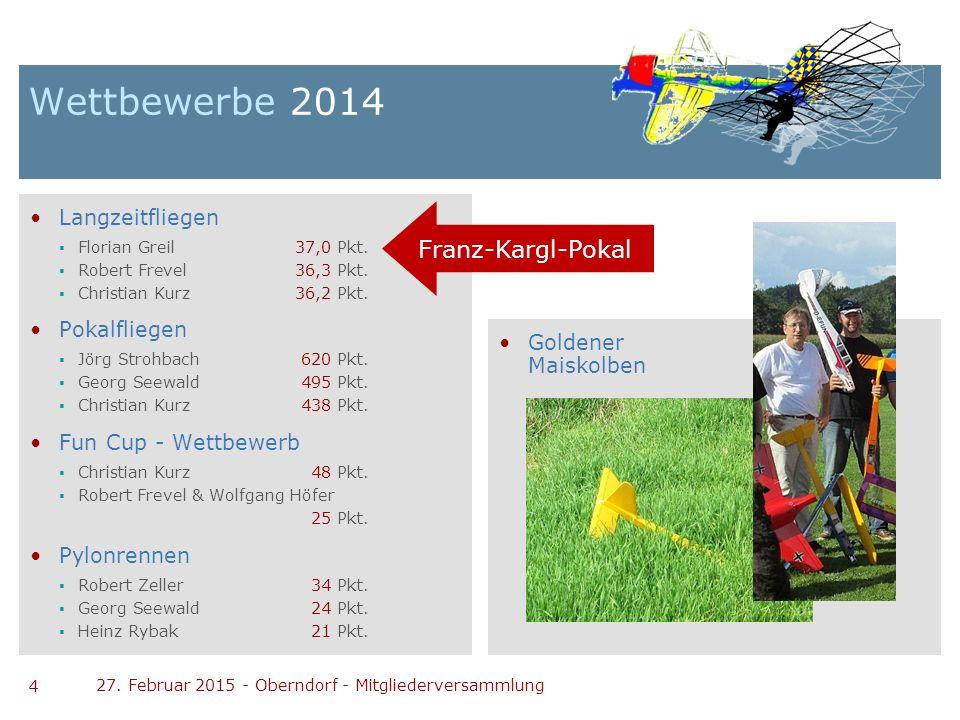 4 27. Februar 2015 - Oberndorf - Mitgliederversammlung Wettbewerbe 2014 Langzeitfliegen  Florian Greil37,0 Pkt.  Robert Frevel36,3 Pkt.  Christian