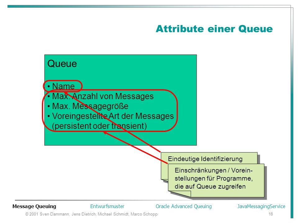 © 2001 Sven Dammann, Jens Dietrich, Michael Schmidt, Marco Schopp18 Attribute einer Queue Queue Name Max. Anzahl von Messages Max. Messagegröße Vorein