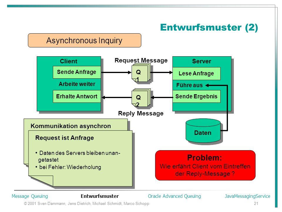 © 2001 Sven Dammann, Jens Dietrich, Michael Schmidt, Marco Schopp21 Entwurfsmuster (2) Client Server Lese Anfrage Sende Ergebnis Führe aus Daten Async