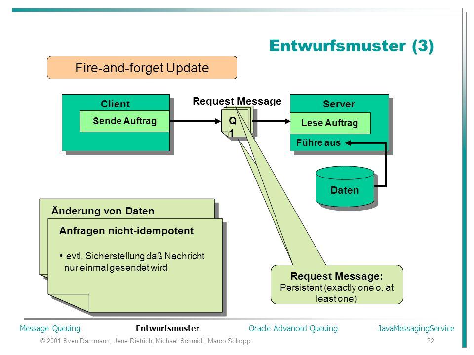 © 2001 Sven Dammann, Jens Dietrich, Michael Schmidt, Marco Schopp22 Entwurfsmuster (3) Client Server Sende Auftrag Lese Auftrag Führe aus Daten Fire-a