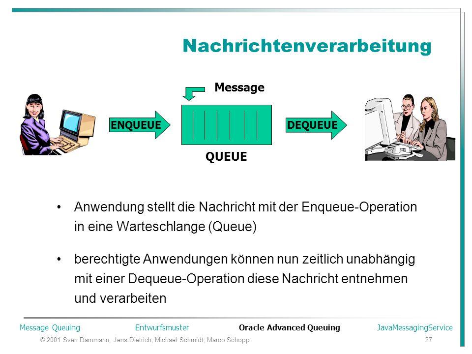 © 2001 Sven Dammann, Jens Dietrich, Michael Schmidt, Marco Schopp27 Nachrichtenverarbeitung Anwendung stellt die Nachricht mit der Enqueue-Operation i