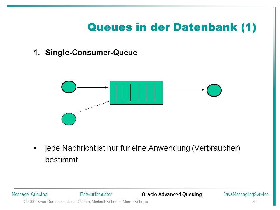 © 2001 Sven Dammann, Jens Dietrich, Michael Schmidt, Marco Schopp29 Queues in der Datenbank (1) 1.Single-Consumer-Queue jede Nachricht ist nur für ein