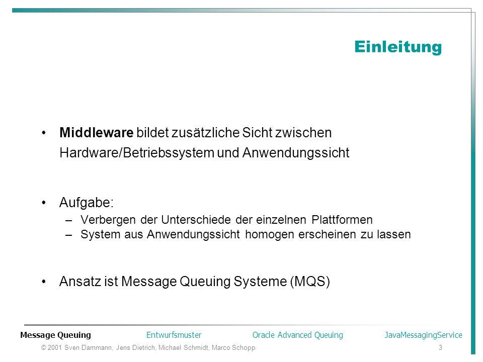 © 2001 Sven Dammann, Jens Dietrich, Michael Schmidt, Marco Schopp3 Einleitung Middleware bildet zusätzliche Sicht zwischen Hardware/Betriebssystem und