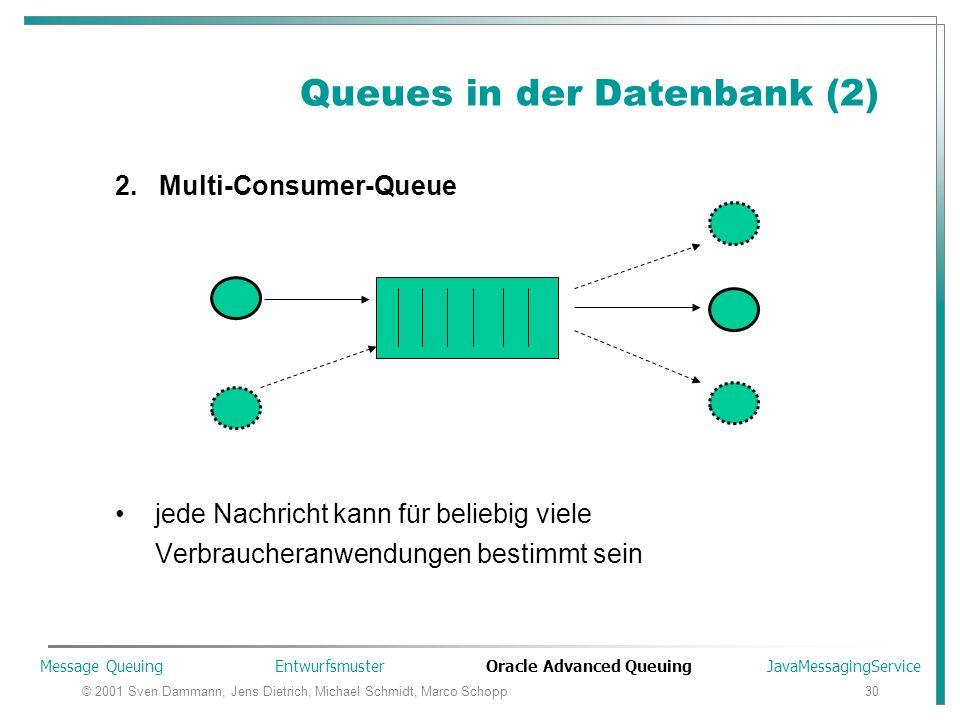 © 2001 Sven Dammann, Jens Dietrich, Michael Schmidt, Marco Schopp30 Queues in der Datenbank (2) 2. Multi-Consumer-Queue jede Nachricht kann für belieb
