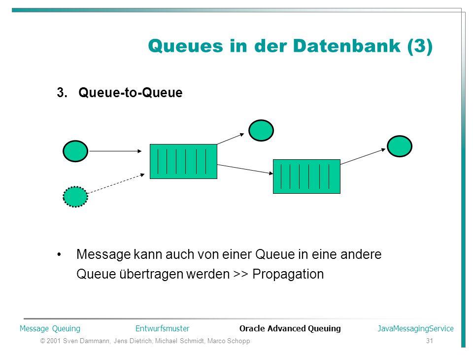 © 2001 Sven Dammann, Jens Dietrich, Michael Schmidt, Marco Schopp31 Queues in der Datenbank (3) 3. Queue-to-Queue Message kann auch von einer Queue in