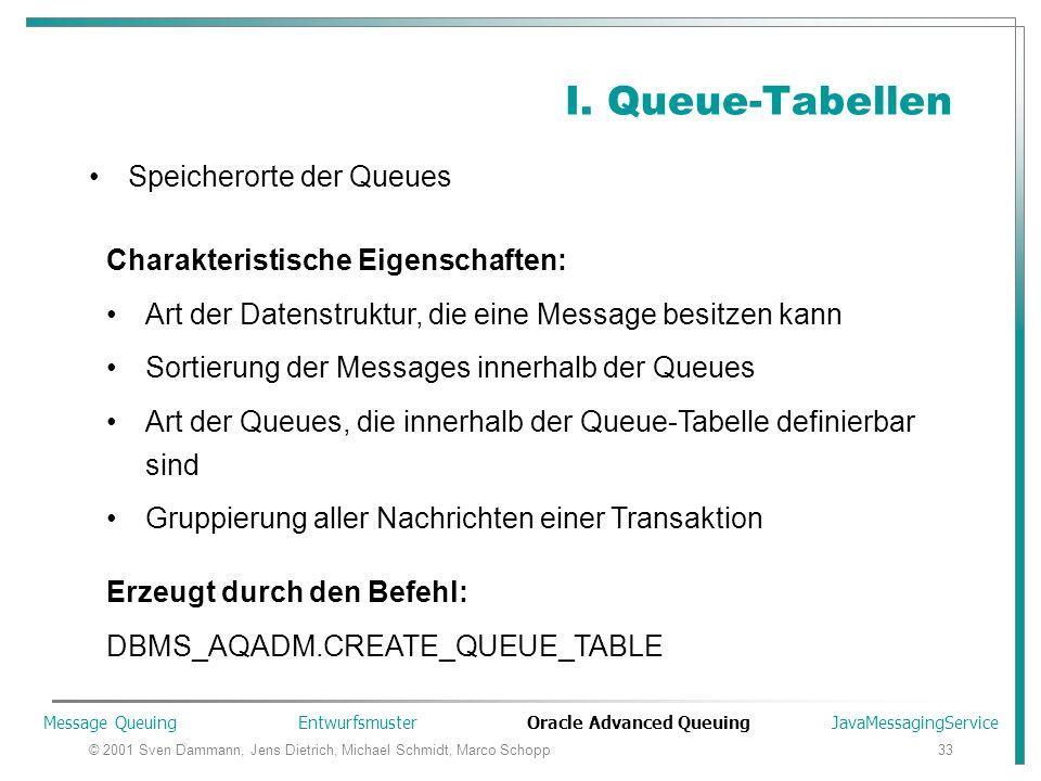 © 2001 Sven Dammann, Jens Dietrich, Michael Schmidt, Marco Schopp33 I. Queue-Tabellen Speicherorte der Queues Charakteristische Eigenschaften: Art der