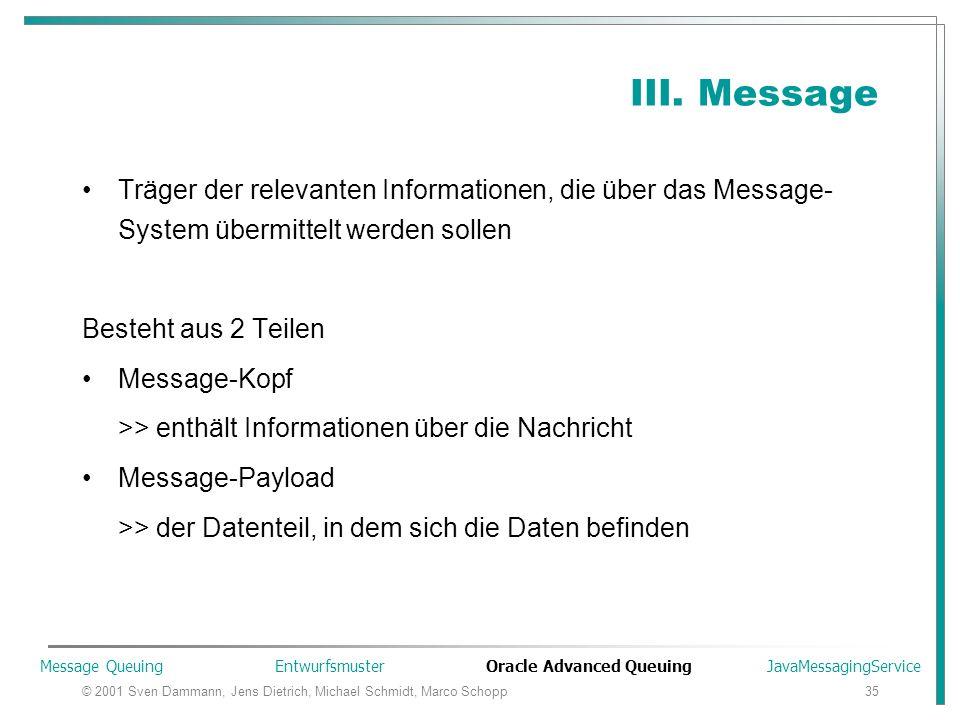 © 2001 Sven Dammann, Jens Dietrich, Michael Schmidt, Marco Schopp35 III. Message Träger der relevanten Informationen, die über das Message- System übe