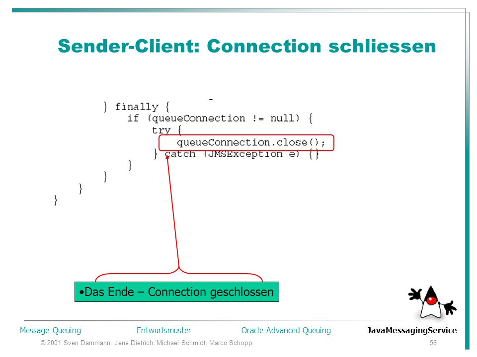 © 2001 Sven Dammann, Jens Dietrich, Michael Schmidt, Marco Schopp56 Sender-Client: Connection schliessen Das Ende – Connection geschlossen Message Queuing Entwurfsmuster Oracle Advanced Queuing JavaMessagingService
