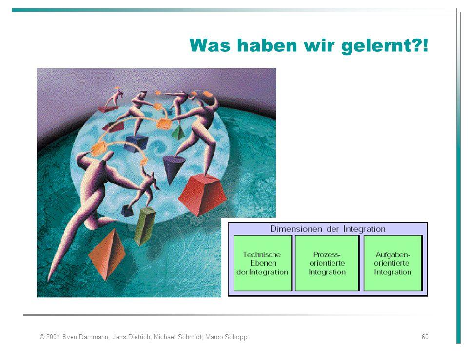 © 2001 Sven Dammann, Jens Dietrich, Michael Schmidt, Marco Schopp60 Was haben wir gelernt !