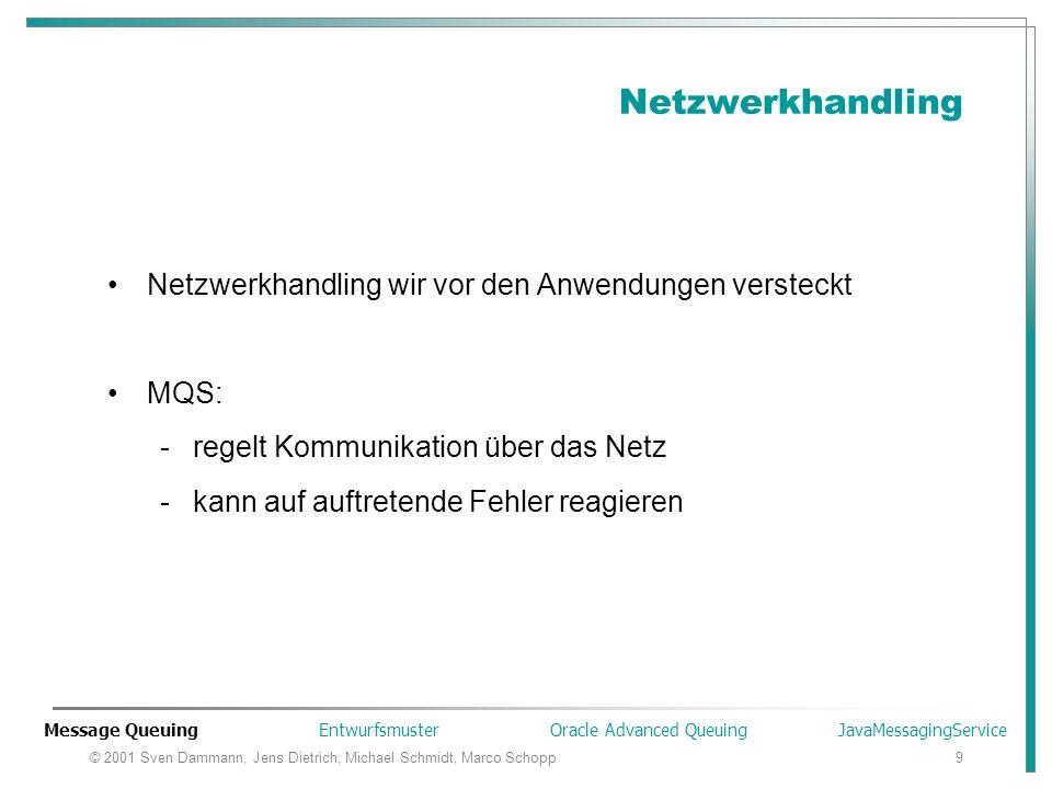 © 2001 Sven Dammann, Jens Dietrich, Michael Schmidt, Marco Schopp9 Netzwerkhandling Netzwerkhandling wir vor den Anwendungen versteckt MQS: -regelt Ko
