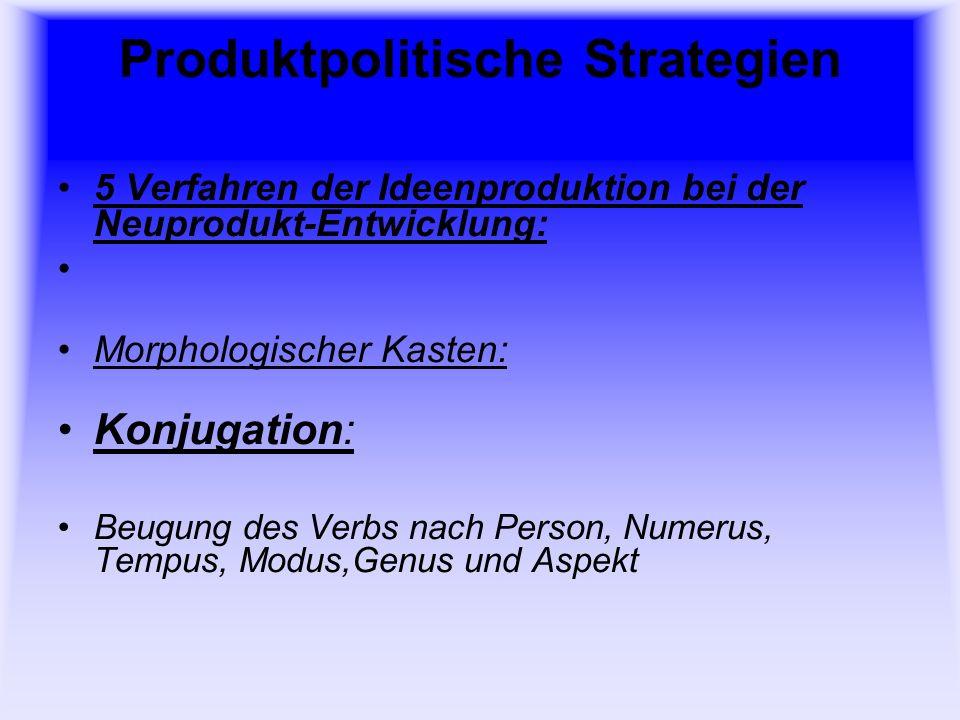 Produktpolitische Strategien 5 Verfahren der Ideenproduktion bei der Neuprodukt-Entwicklung: Brainstorming / Brainwriting Über einen begrenzten Zeitraum werden in einer Gruppe Ideen und Schlagworte zu einen klar definierten Problem in die Runde geworfen