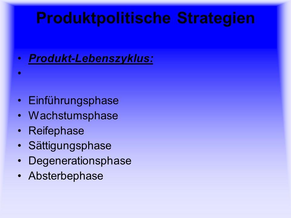 Produktpolitische Strategien Programm-Struktur-Analyse: Die Alterssruktur-Überprüfung Umsatzstruktur-Überprüfung Kundenstruktur-Überprüfung Deckungsbeitrags-Struktur-Überprüfung