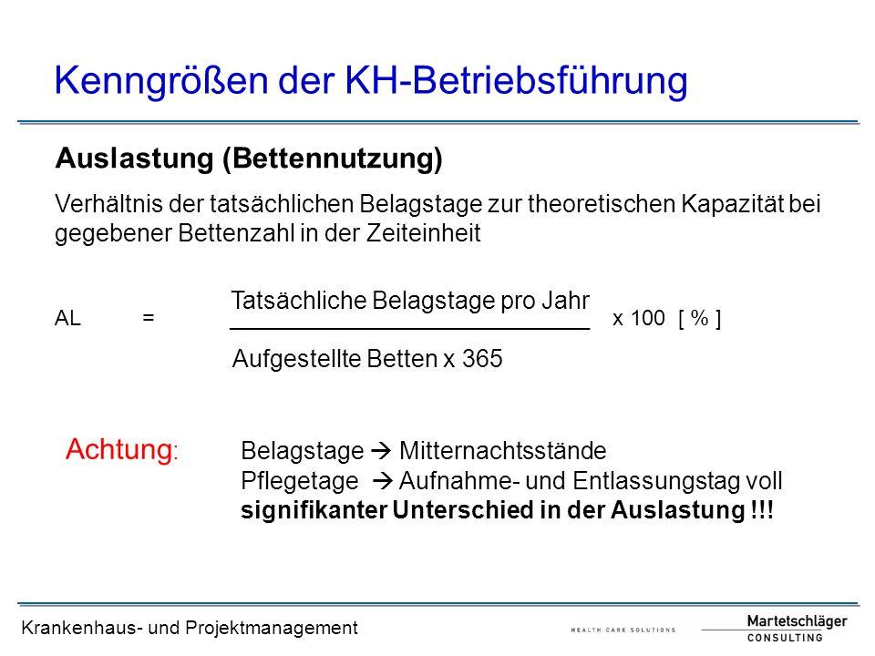 Krankenhaus- und Projektmanagement Kenngrößen der KH-Betriebsführung Auslastung (Bettennutzung) Verhältnis der tatsächlichen Belagstage zur theoretisc
