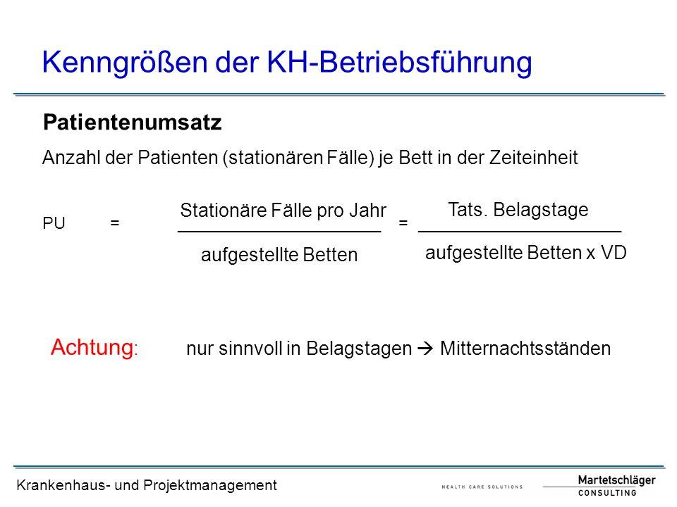 Krankenhaus- und Projektmanagement Kenngrößen der KH-Betriebsführung Patientenumsatz Anzahl der Patienten (stationären Fälle) je Bett in der Zeiteinhe