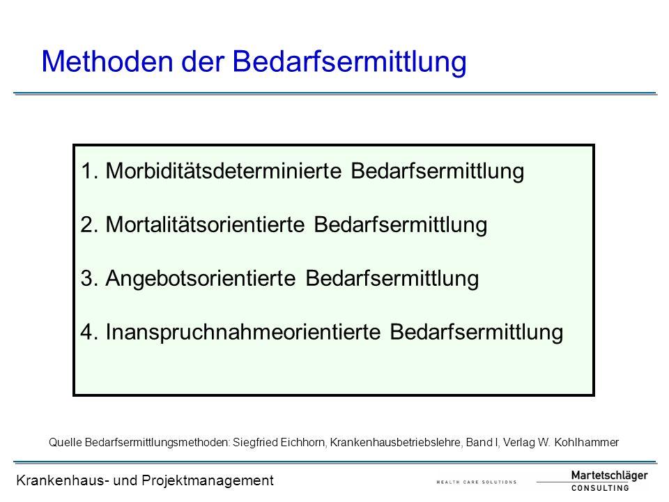 Krankenhaus- und Projektmanagement Methoden der Bedarfsermittlung 1.Morbiditätsdeterminierte Bedarfsermittlung 2.Mortalitätsorientierte Bedarfsermittl