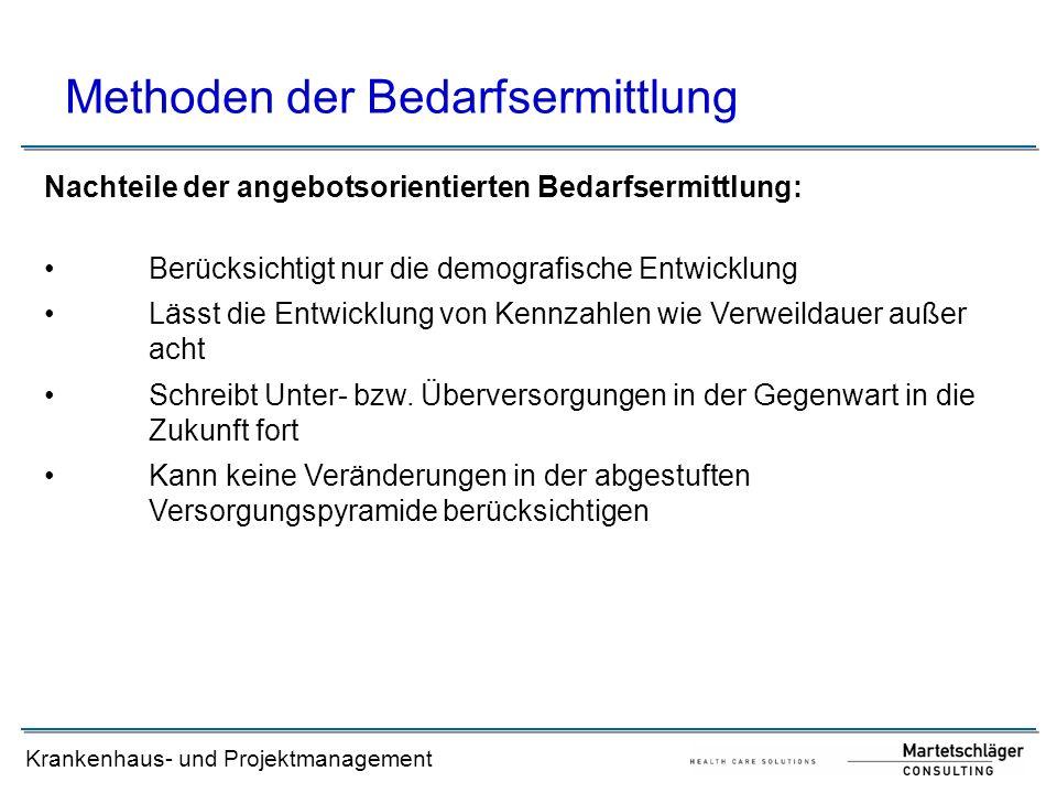 Krankenhaus- und Projektmanagement Methoden der Bedarfsermittlung Nachteile der angebotsorientierten Bedarfsermittlung: Berücksichtigt nur die demogra