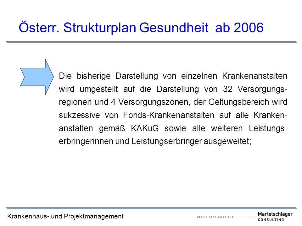 Krankenhaus- und Projektmanagement Österr. Strukturplan Gesundheit ab 2006 Die bisherige Darstellung von einzelnen Krankenanstalten wird umgestellt au