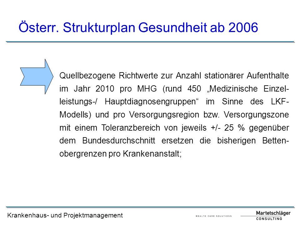 Krankenhaus- und Projektmanagement Österr. Strukturplan Gesundheit ab 2006 Quellbezogene Richtwerte zur Anzahl stationärer Aufenthalte im Jahr 2010 pr