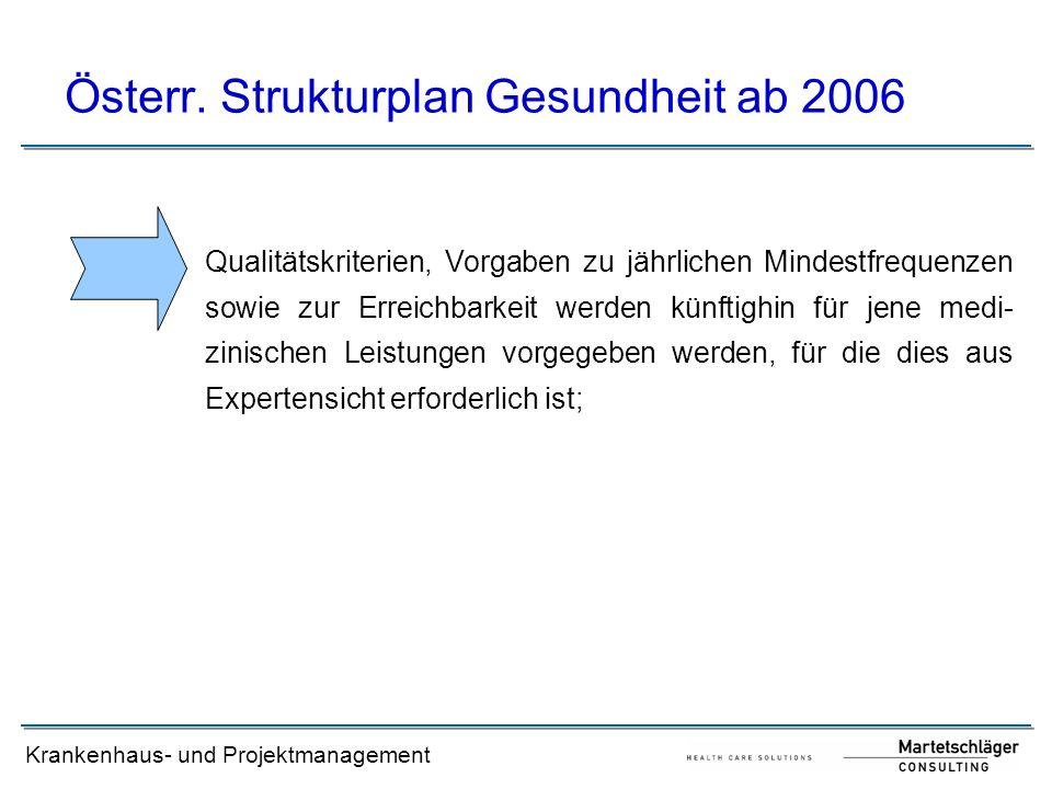 Krankenhaus- und Projektmanagement Österr. Strukturplan Gesundheit ab 2006 Qualitätskriterien, Vorgaben zu jährlichen Mindestfrequenzen sowie zur Erre