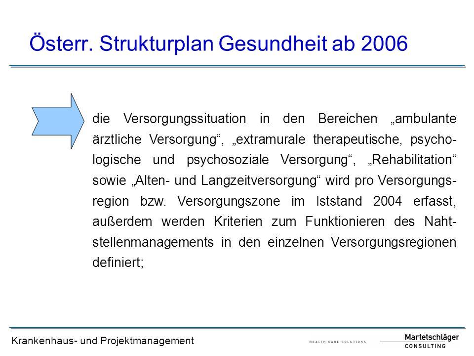 """Krankenhaus- und Projektmanagement Österr. Strukturplan Gesundheit ab 2006 die Versorgungssituation in den Bereichen """"ambulante ärztliche Versorgung"""","""