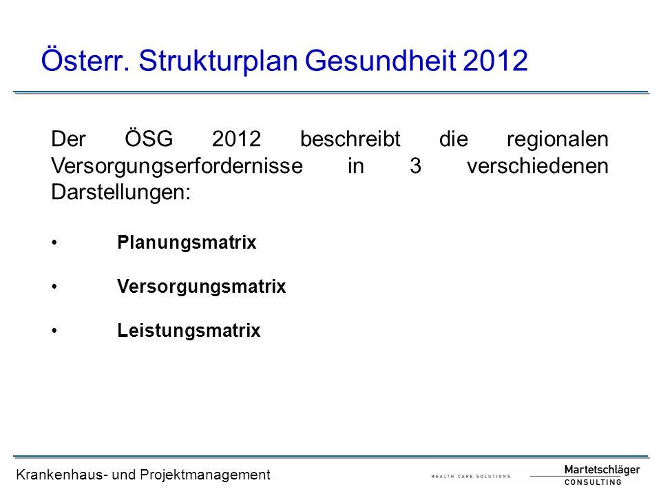 Krankenhaus- und Projektmanagement Österr. Strukturplan Gesundheit 2012 Der ÖSG 2012 beschreibt die regionalen Versorgungserfordernisse in 3 verschied
