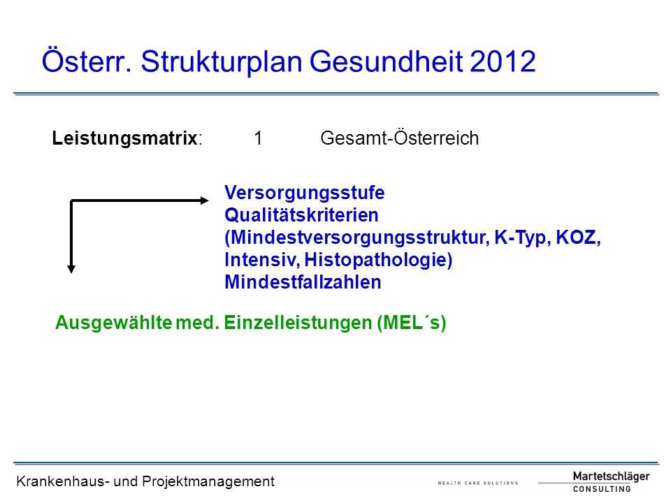 Krankenhaus- und Projektmanagement Österr. Strukturplan Gesundheit 2012 Leistungsmatrix:1Gesamt-Österreich Versorgungsstufe Qualitätskriterien (Mindes