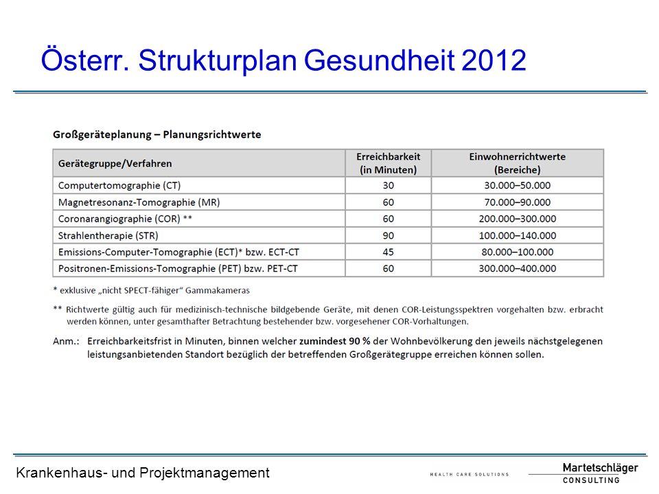 Krankenhaus- und Projektmanagement Österr. Strukturplan Gesundheit 2012