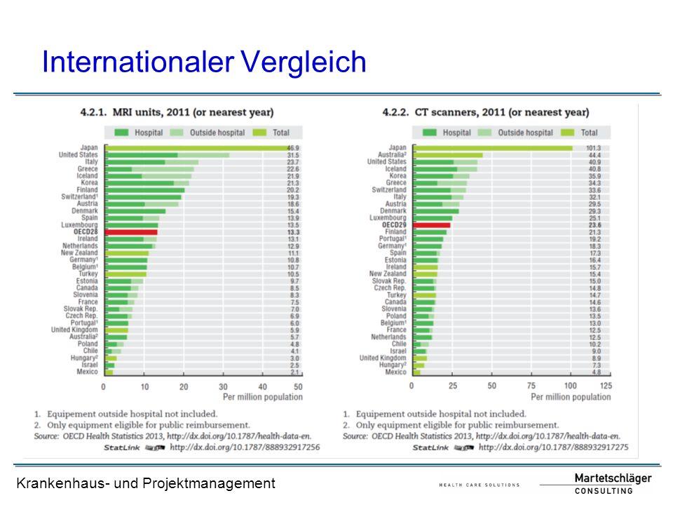 Krankenhaus- und Projektmanagement Internationaler Vergleich