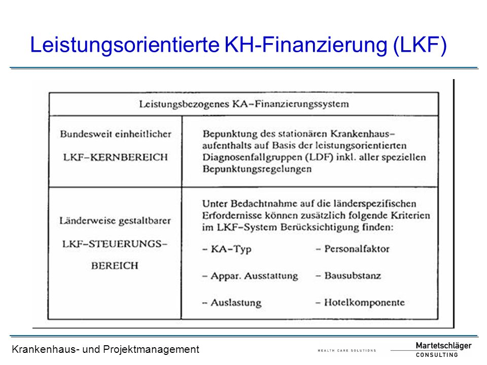 Krankenhaus- und Projektmanagement Leistungsorientierte KH-Finanzierung (LKF)