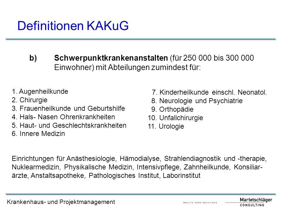 Krankenhaus- und Projektmanagement Definitionen KAKuG b)Schwerpunktkrankenanstalten (für 250 000 bis 300 000 Einwohner) mit Abteilungen zumindest für: