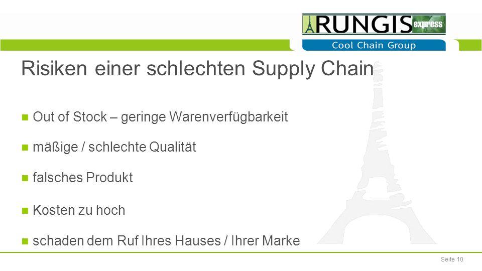 Seite 10 Risiken einer schlechten Supply Chain Out of Stock – geringe Warenverfügbarkeit mäßige / schlechte Qualität falsches Produkt Kosten zu hoch schaden dem Ruf Ihres Hauses / Ihrer Marke