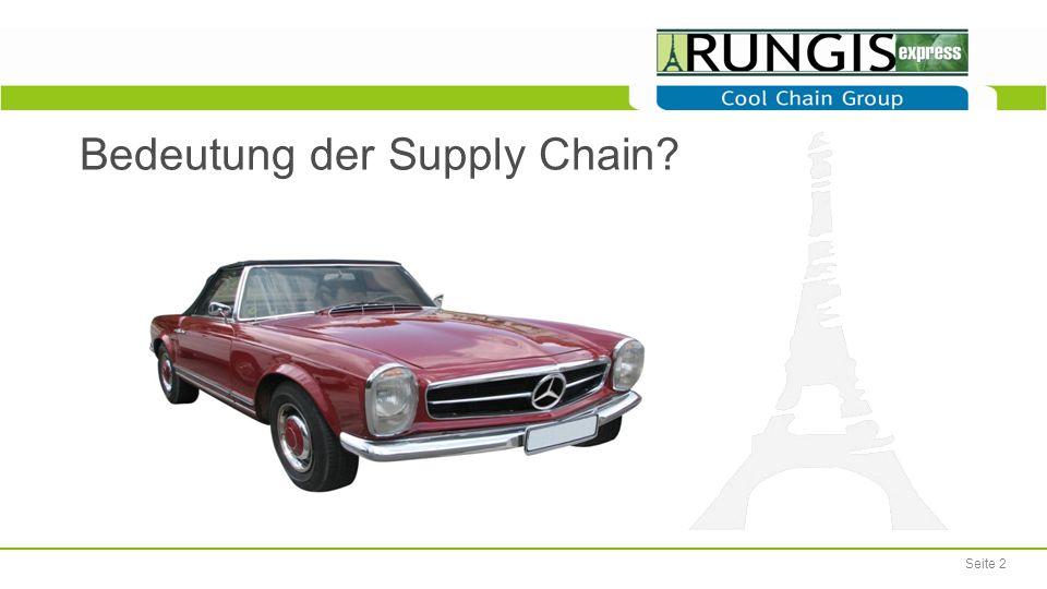Bedeutung der Supply Chain Seite 2