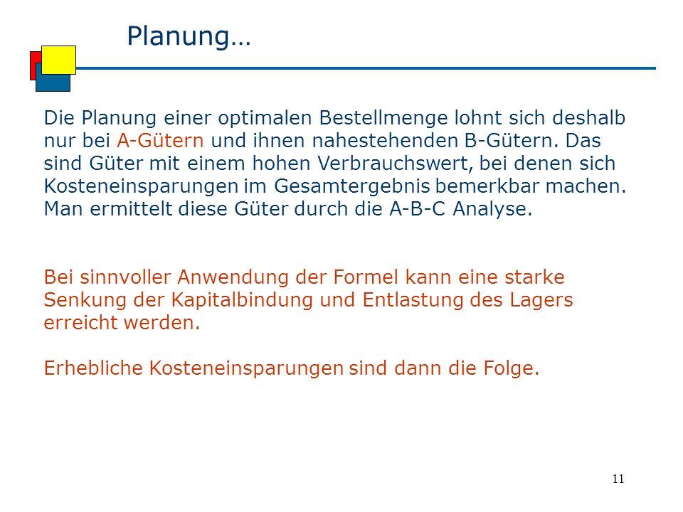 11 Planung… Die Planung einer optimalen Bestellmenge lohnt sich deshalb nur bei A-Gütern und ihnen nahestehenden B-Gütern.