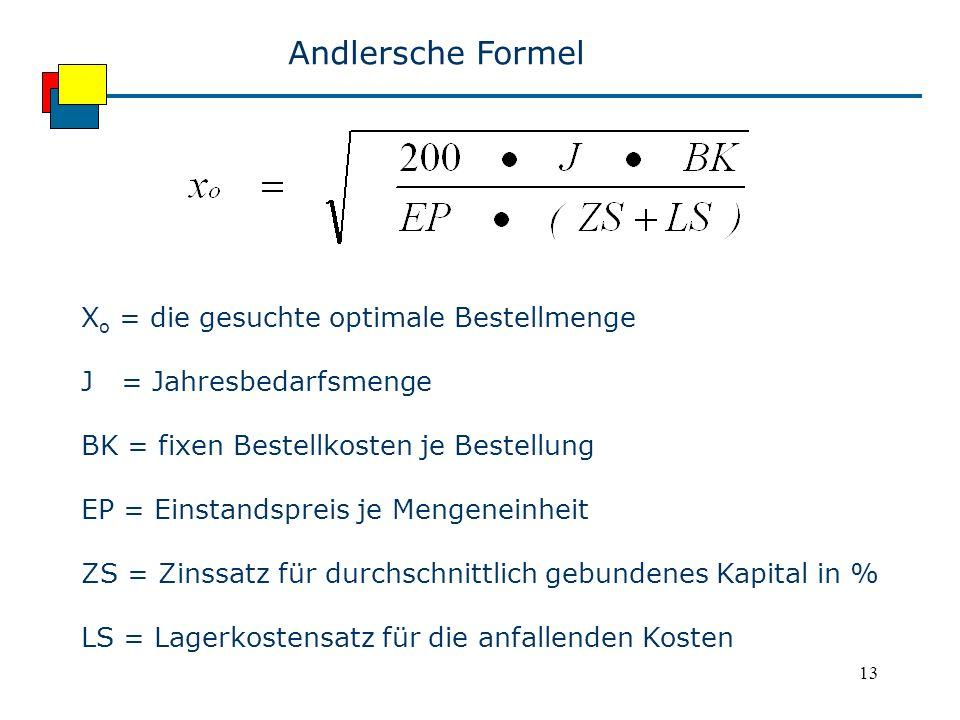 13 Andlersche Formel X o = die gesuchte optimale Bestellmenge J = Jahresbedarfsmenge BK = fixen Bestellkosten je Bestellung EP = Einstandspreis je Mengeneinheit ZS = Zinssatz für durchschnittlich gebundenes Kapital in % LS = Lagerkostensatz für die anfallenden Kosten