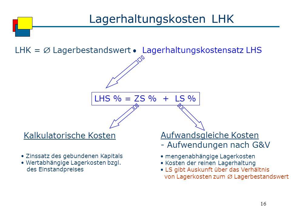 16 LHS % = ZS % + LS % Kalkulatorische Kosten Aufwandsgleiche Kosten - Aufwendungen nach G&V Lagerhaltungskosten LHK LHK =  Lagerbestandswert  Lagerhaltungskostensatz LHS Zinssatz des gebundenen Kapitals Wertabhängige Lagerkosten bzgl.