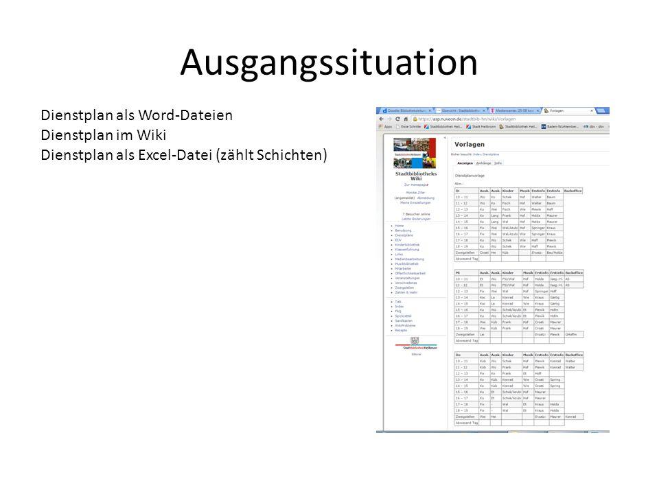 Ausgangssituation Dienstplan als Word-Dateien Dienstplan im Wiki Dienstplan als Excel-Datei (zählt Schichten)