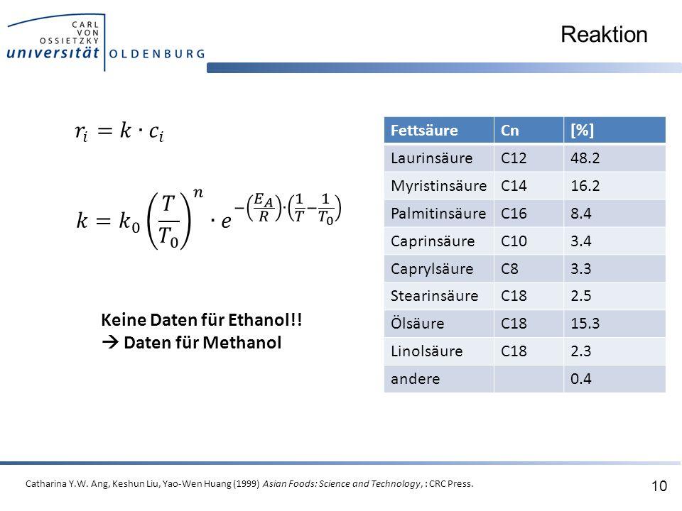 FettsäureCn[%] LaurinsäureC1248.2 MyristinsäureC1416.2 PalmitinsäureC168.4 CaprinsäureC103.4 CaprylsäureC83.3 StearinsäureC182.5 ÖlsäureC1815.3 LinolsäureC182.3 andere0.4 Reaktion Catharina Y.W.