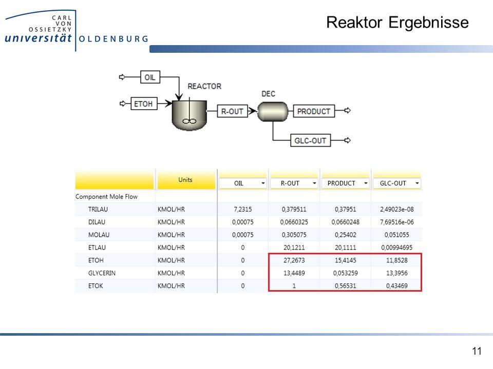 Reaktor Ergebnisse 11