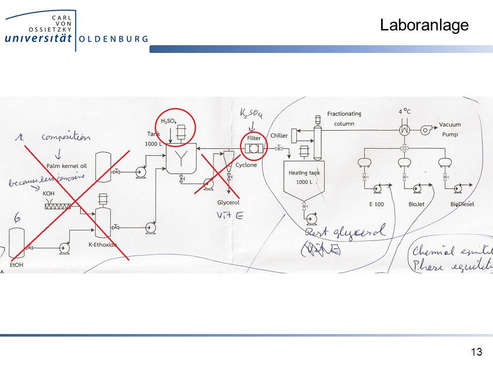Laboranlage 13