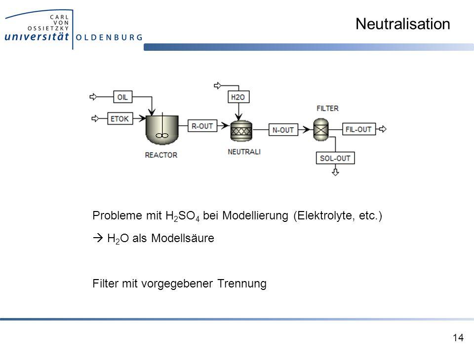 Neutralisation 14 Probleme mit H 2 SO 4 bei Modellierung (Elektrolyte, etc.)  H 2 O als Modellsäure Filter mit vorgegebener Trennung