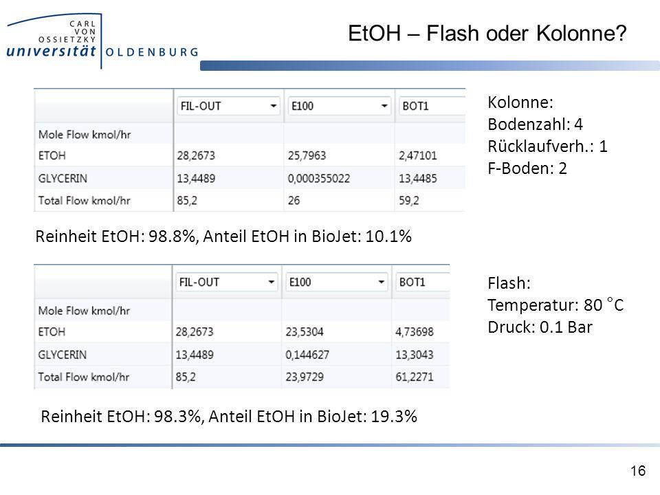 EtOH – Flash oder Kolonne.