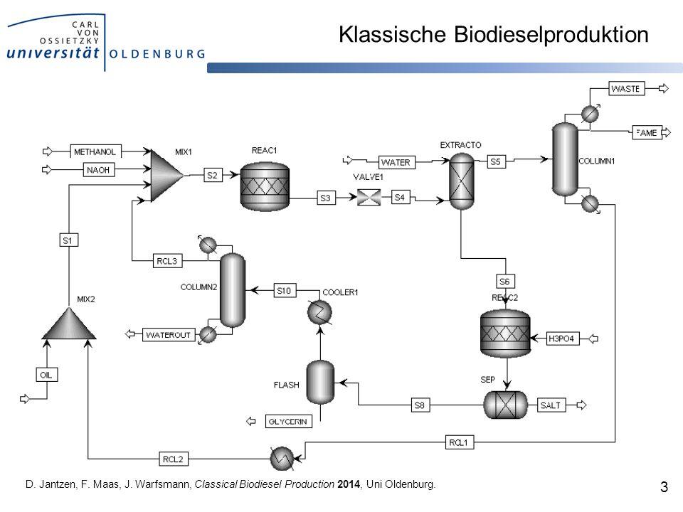 Klassische Biodieselproduktion 3 D. Jantzen, F. Maas, J.