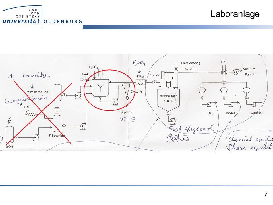 Laboranlage 7