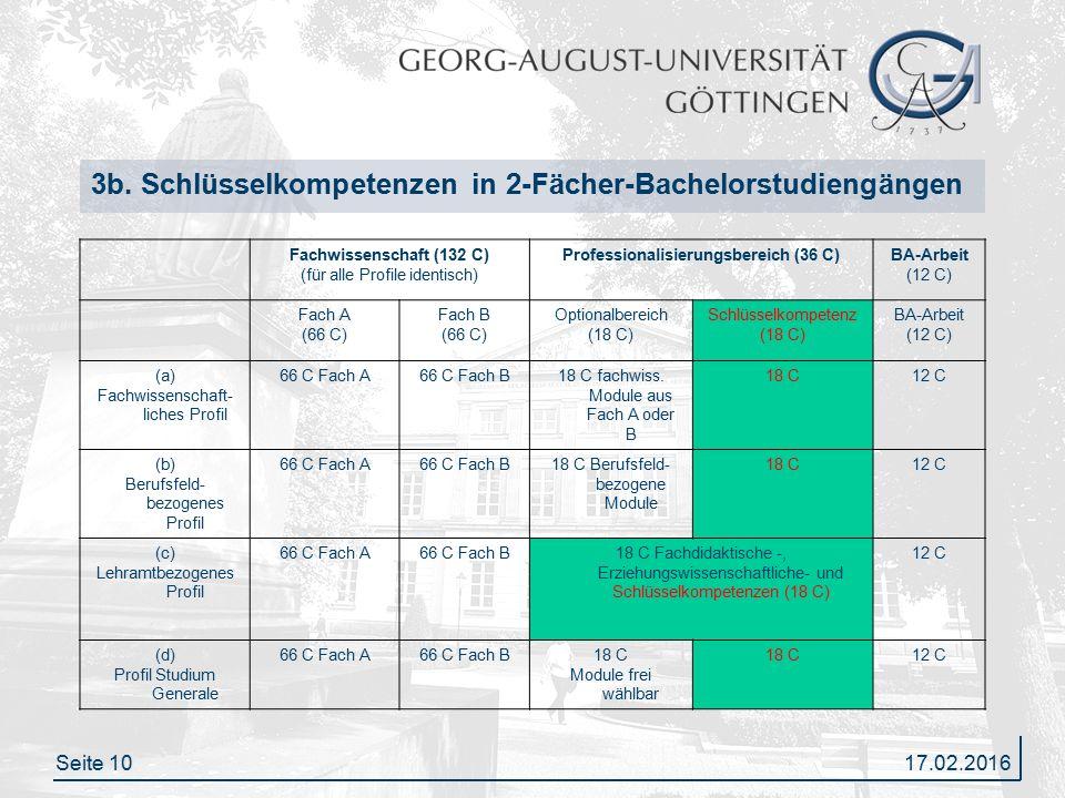 Seite 1017.02.2016 3b. Schlüsselkompetenzen in 2-Fächer-Bachelorstudiengängen Fachwissenschaft (132 C) (für alle Profile identisch) Professionalisieru